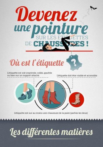 Shopping conseils Lire les étiquettes des chaussures (1)
