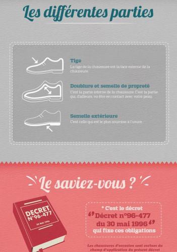 Shopping conseils Lire les étiquettes des chaussures (3)