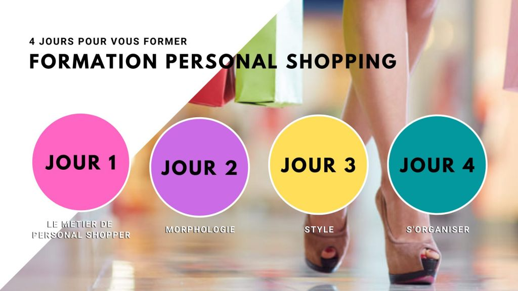 Formation Personal Shopping à Distance